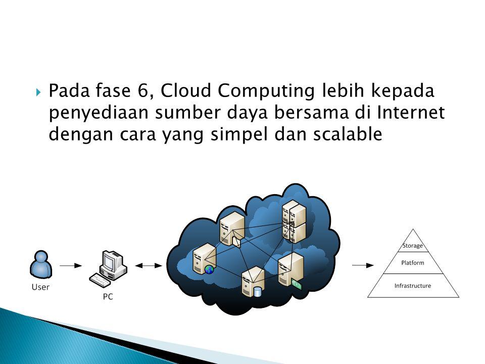 Pada fase 6, Cloud Computing lebih kepada penyediaan sumber daya bersama di Internet dengan cara yang simpel dan scalable