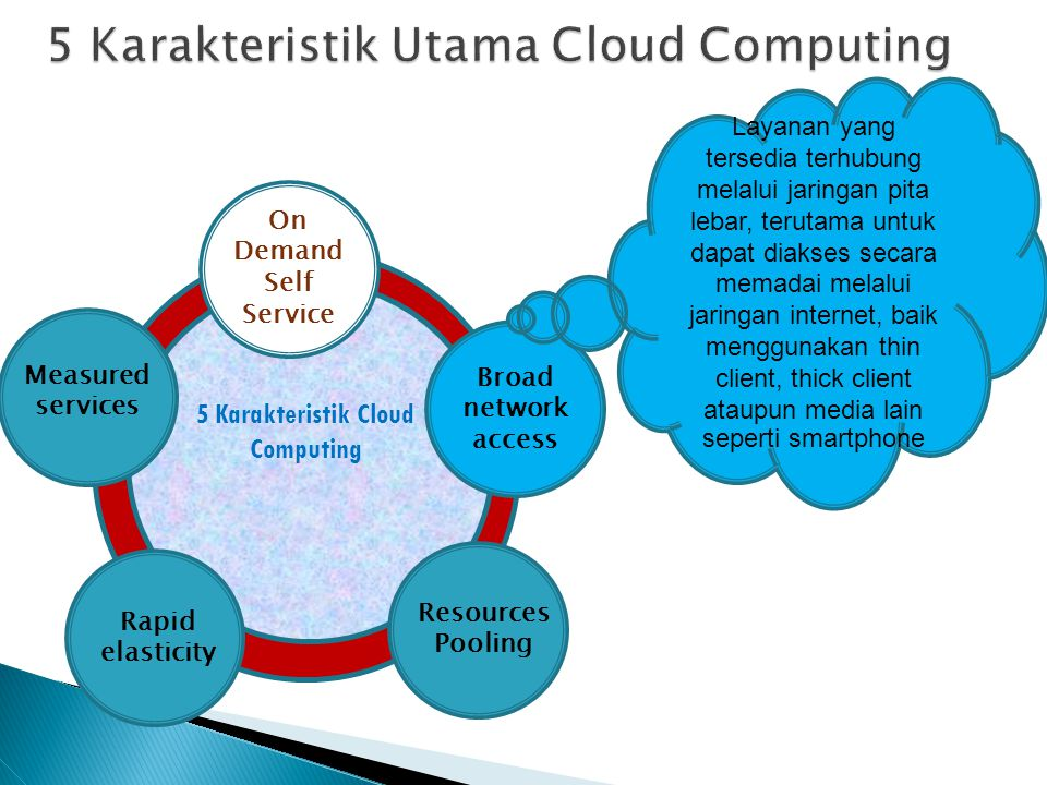 5 Karakteristik Utama Cloud Computing