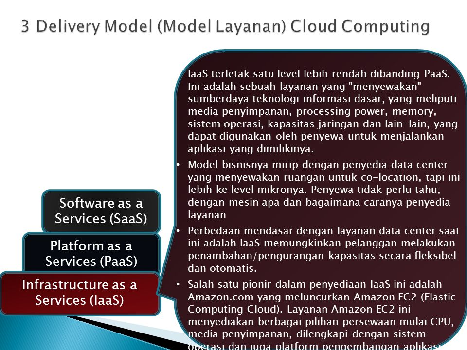 3 Delivery Model (Model Layanan) Cloud Computing