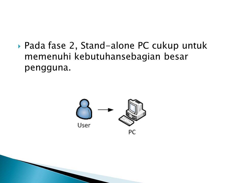 Pada fase 2, Stand-alone PC cukup untuk memenuhi kebutuhansebagian besar pengguna.