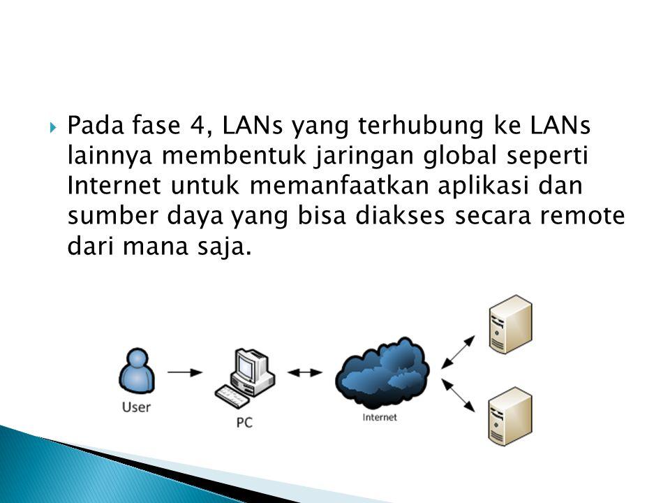 Pada fase 4, LANs yang terhubung ke LANs lainnya membentuk jaringan global seperti Internet untuk memanfaatkan aplikasi dan sumber daya yang bisa diakses secara remote dari mana saja.