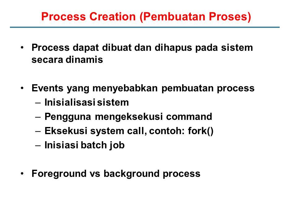 Process Creation (Pembuatan Proses)