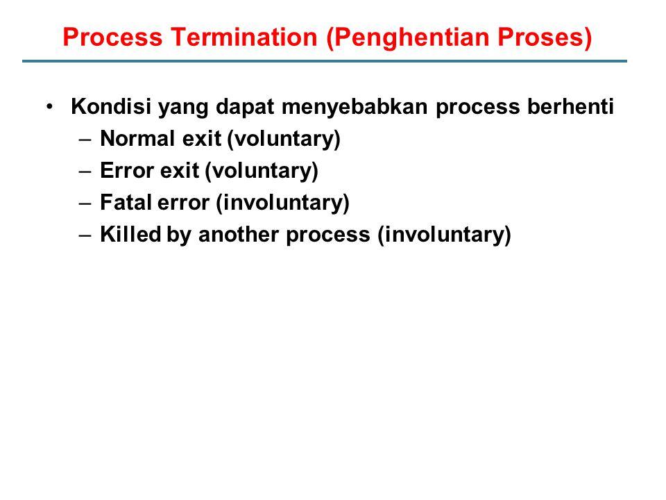 Process Termination (Penghentian Proses)