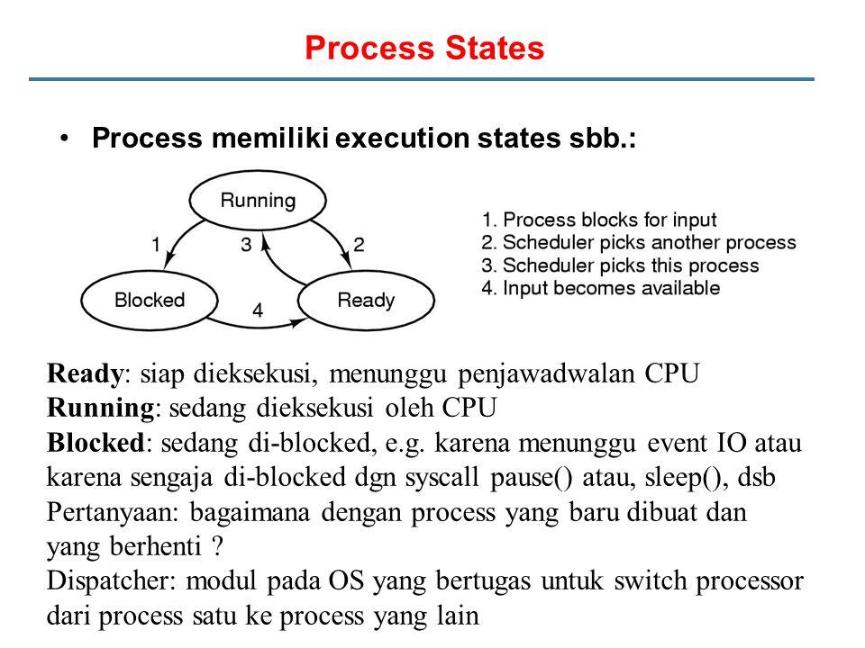 Process States Process memiliki execution states sbb.: