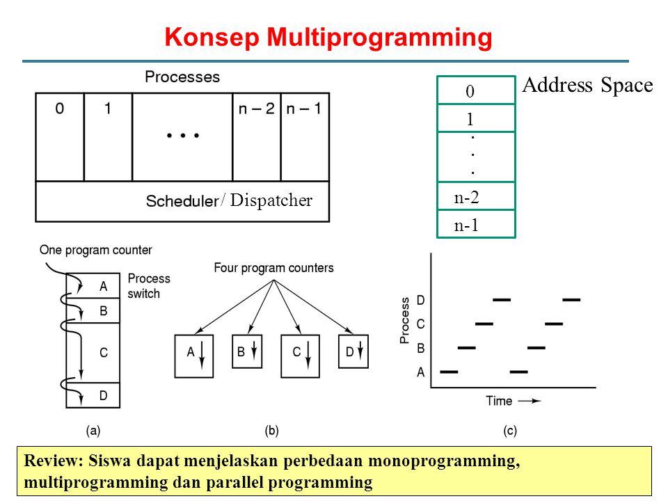 Konsep Multiprogramming