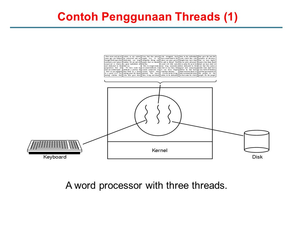 Contoh Penggunaan Threads (1)