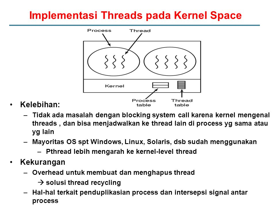 Implementasi Threads pada Kernel Space