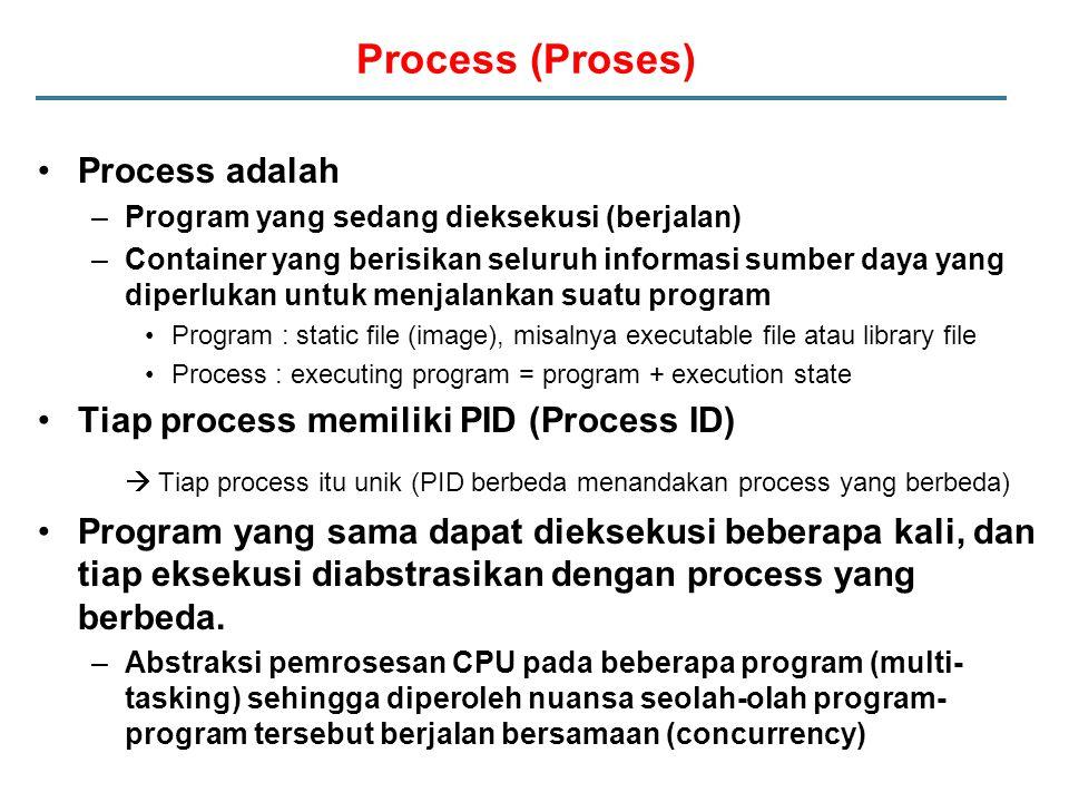  Tiap process itu unik (PID berbeda menandakan process yang berbeda)