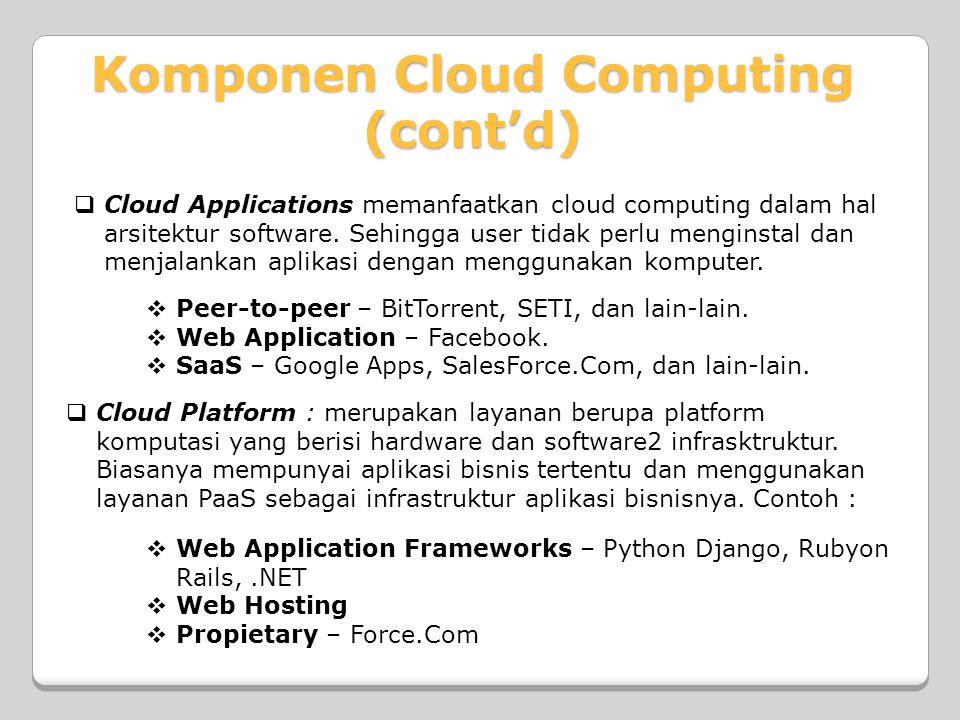 Cloud Applications memanfaatkan cloud computing dalam hal arsitektur software. Sehingga user tidak perlu menginstal dan menjalankan aplikasi dengan menggunakan komputer.