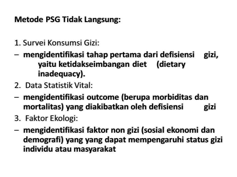 Metode PSG Tidak Langsung: 1
