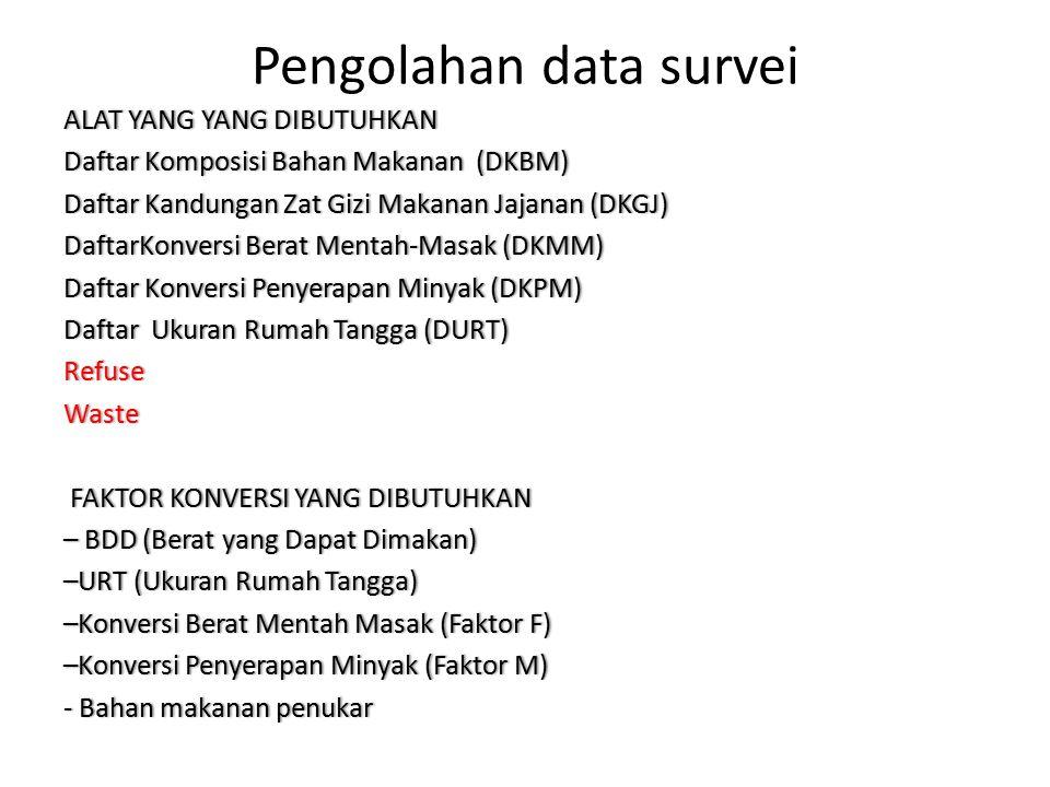 Pengolahan data survei
