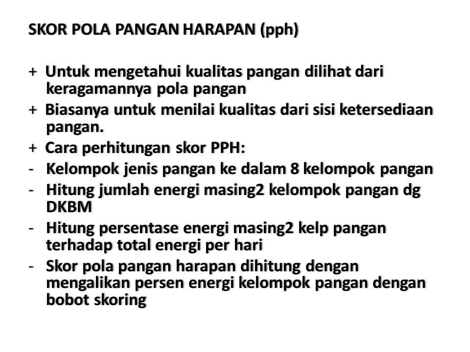 SKOR POLA PANGAN HARAPAN (pph)