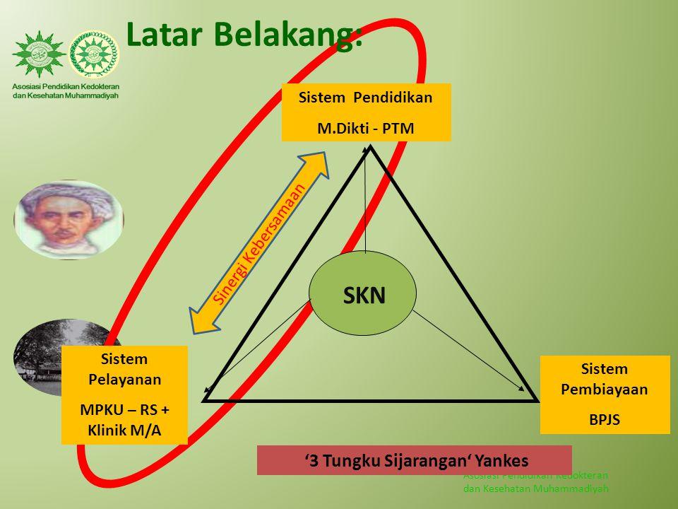 '3 Tungku Sijarangan' Yankes