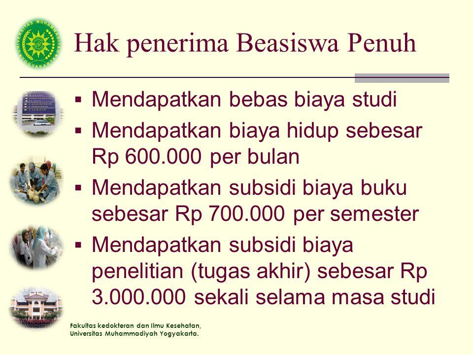 Hak penerima Beasiswa Penuh