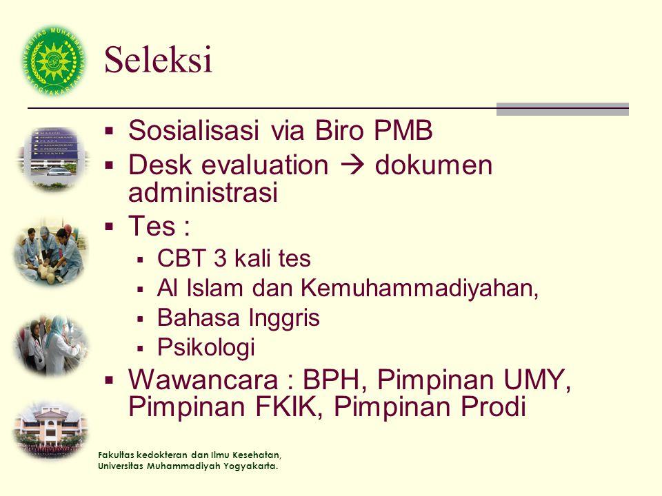 Seleksi Sosialisasi via Biro PMB