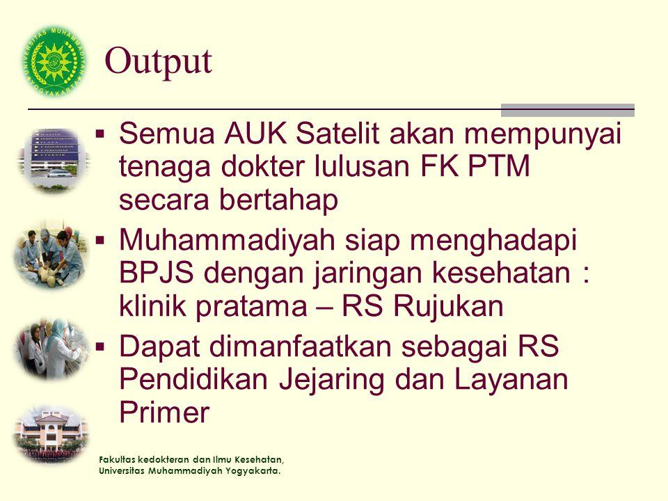 Output Semua AUK Satelit akan mempunyai tenaga dokter lulusan FK PTM secara bertahap.