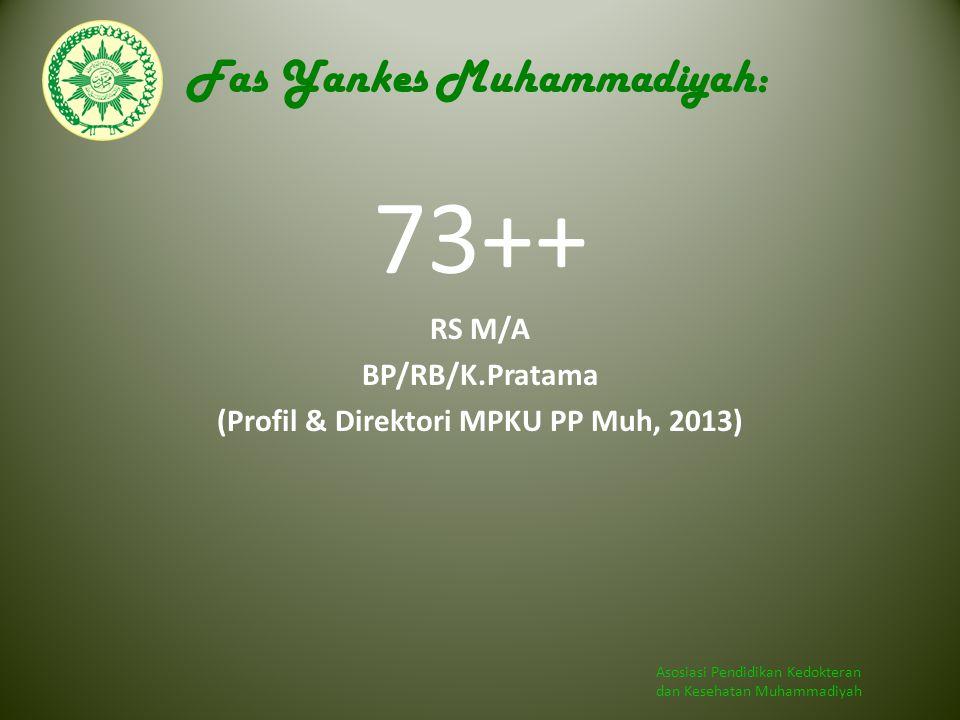 Fas Yankes Muhammadiyah: