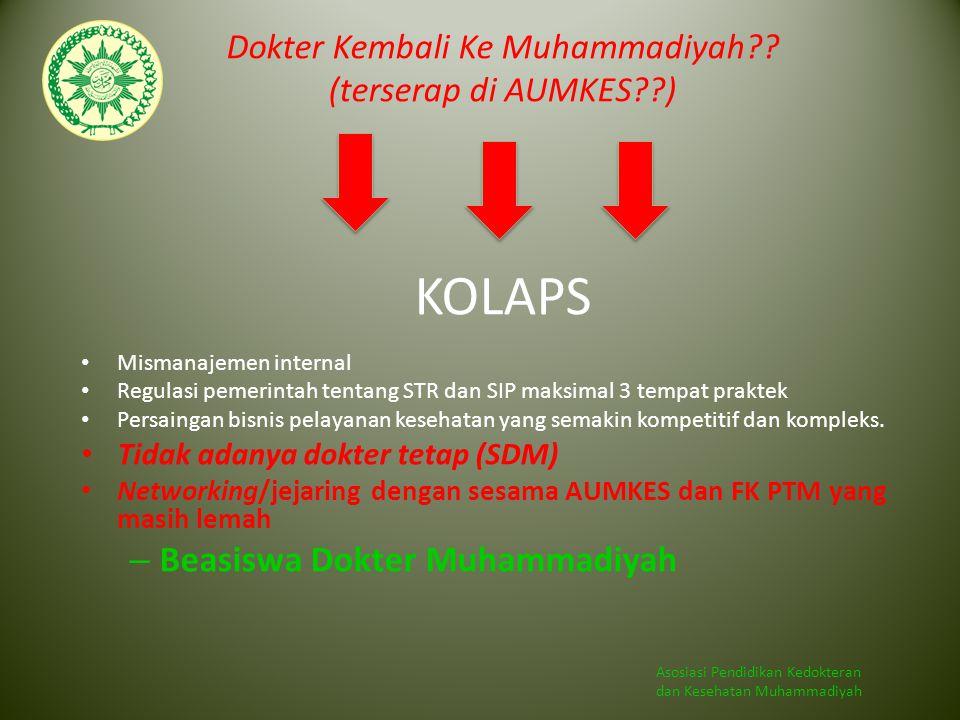 Dokter Kembali Ke Muhammadiyah