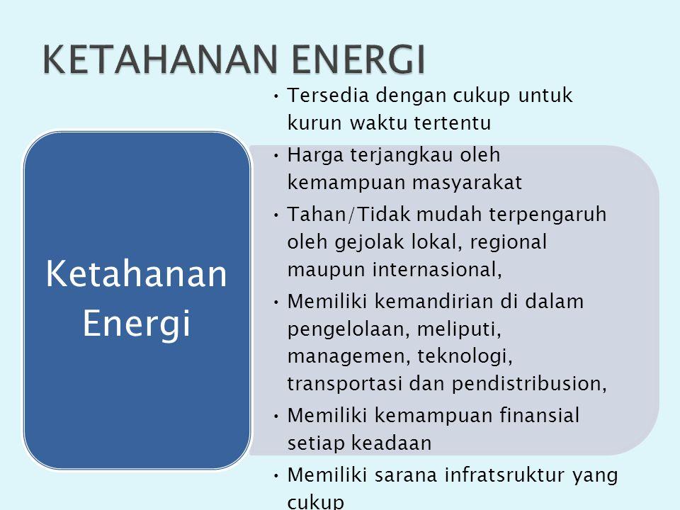 KETAHANAN ENERGI Ketahanan Energi