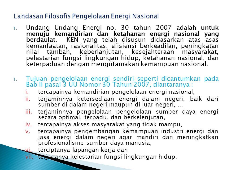 Landasan Filosofis Pengelolaan Energi Nasional