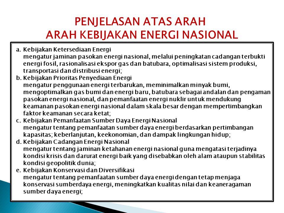 ARAH KEBIJAKAN ENERGI NASIONAL