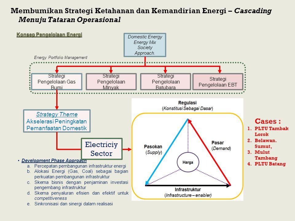 Konsep Pengelolaan Energi