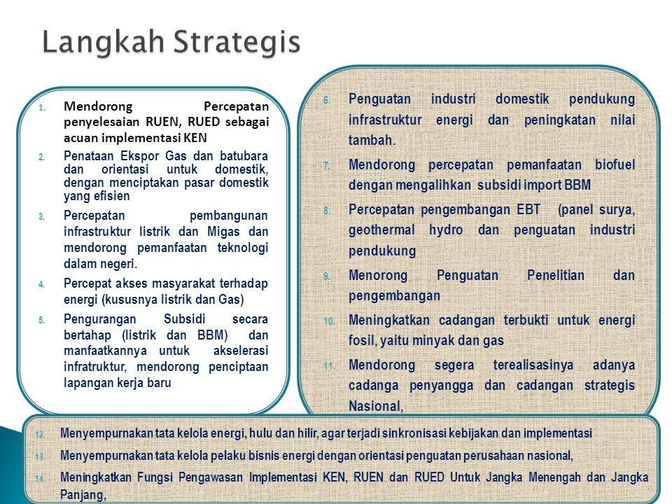 Langkah Strategis Penguatan industri domestik pendukung infrastruktur energi dan peningkatan nilai tambah.