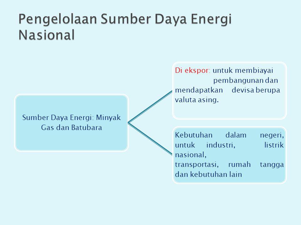 Pengelolaan Sumber Daya Energi Nasional