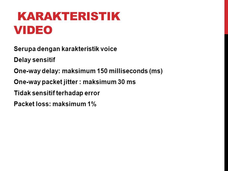 Karakteristik video