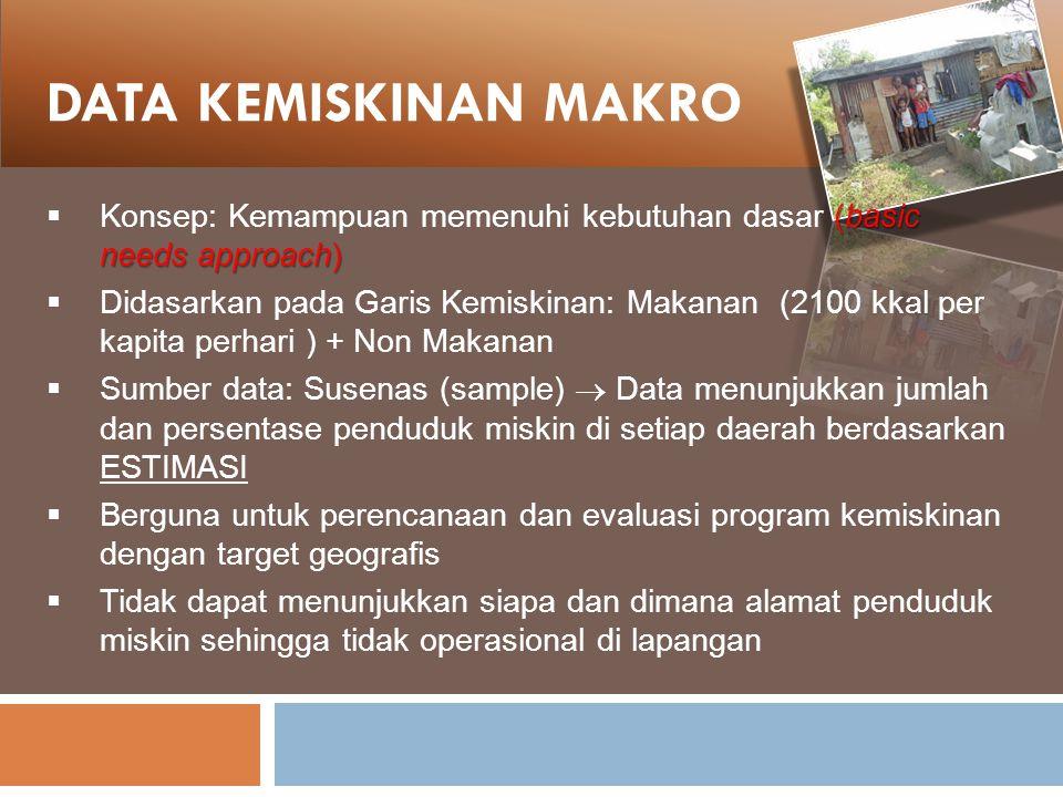 DATA KEMISKINAN MAKRO Konsep: Kemampuan memenuhi kebutuhan dasar (basic needs approach)