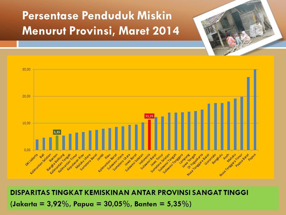 Persentase Penduduk Miskin Menurut Provinsi, Maret 2014