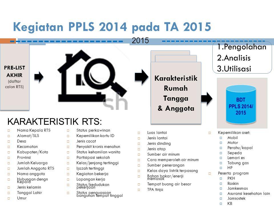 Kegiatan PPLS 2014 pada TA 2015 Pengolahan Analisis Utilisasi