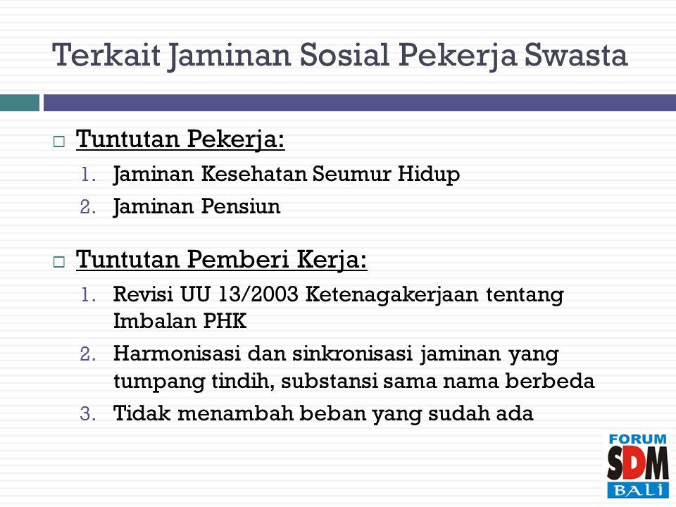 Terkait Jaminan Sosial Pekerja Swasta