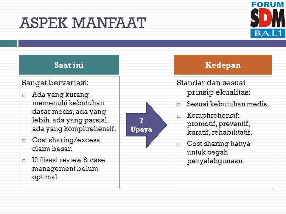 ASPEK MANFAAT Saat ini Kedepan Sangat bervariasi: