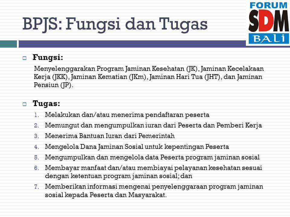 BPJS: Fungsi dan Tugas Fungsi: Tugas: