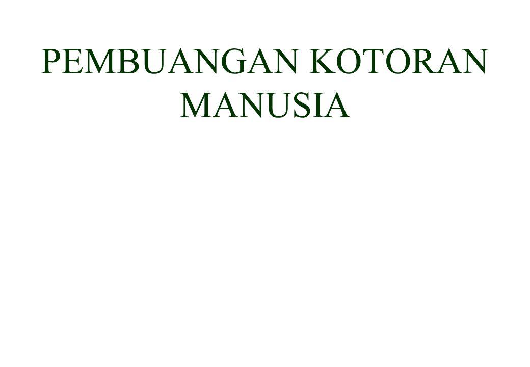 PEMBUANGAN KOTORAN MANUSIA