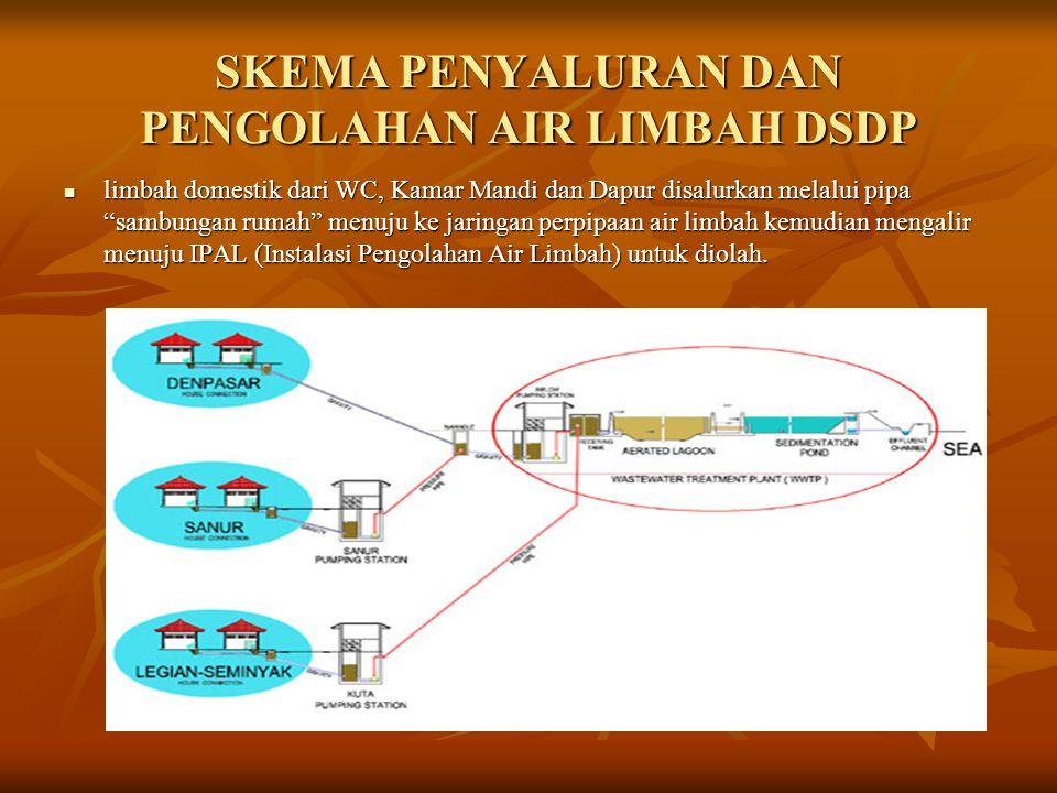 SKEMA PENYALURAN DAN PENGOLAHAN AIR LIMBAH DSDP