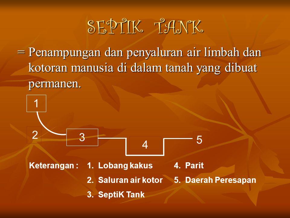 SEPTIK TANK = Penampungan dan penyaluran air limbah dan kotoran manusia di dalam tanah yang dibuat permanen.