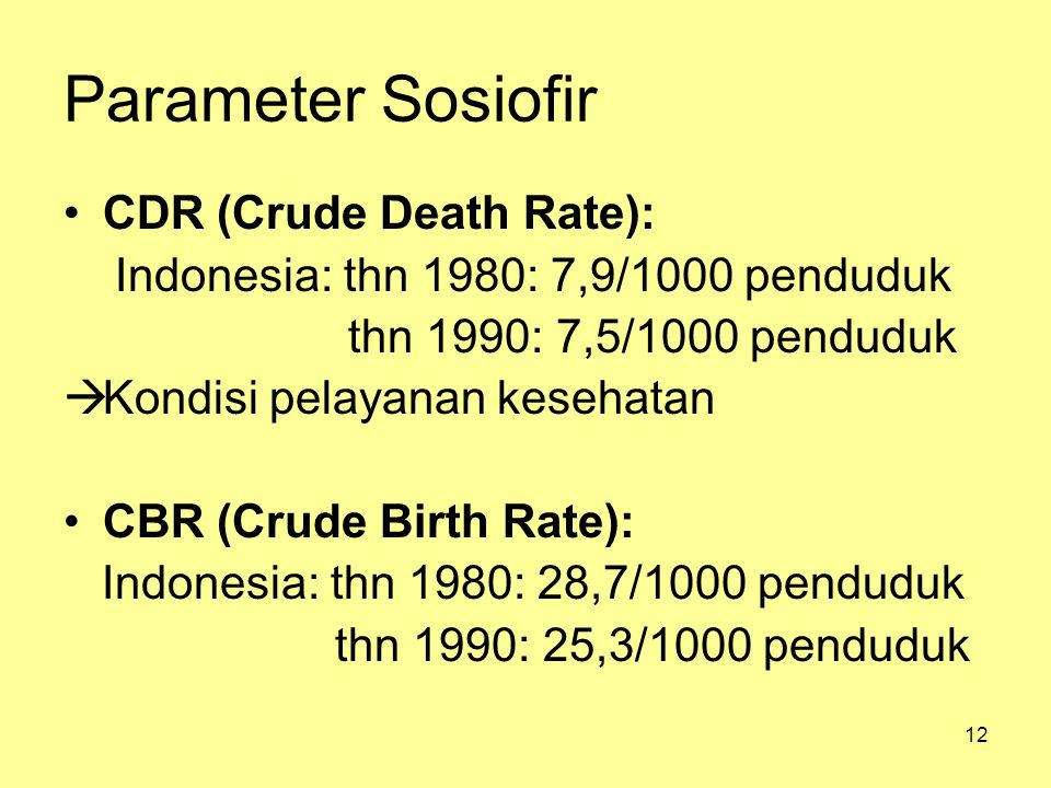 Parameter Sosiofir CDR (Crude Death Rate):