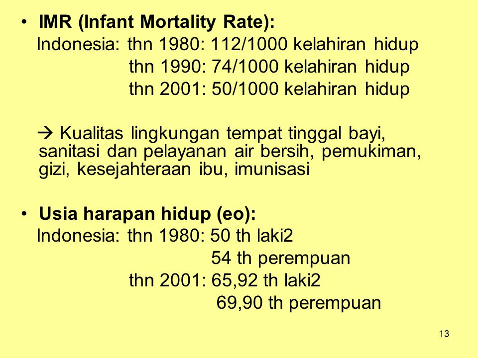 IMR (Infant Mortality Rate):