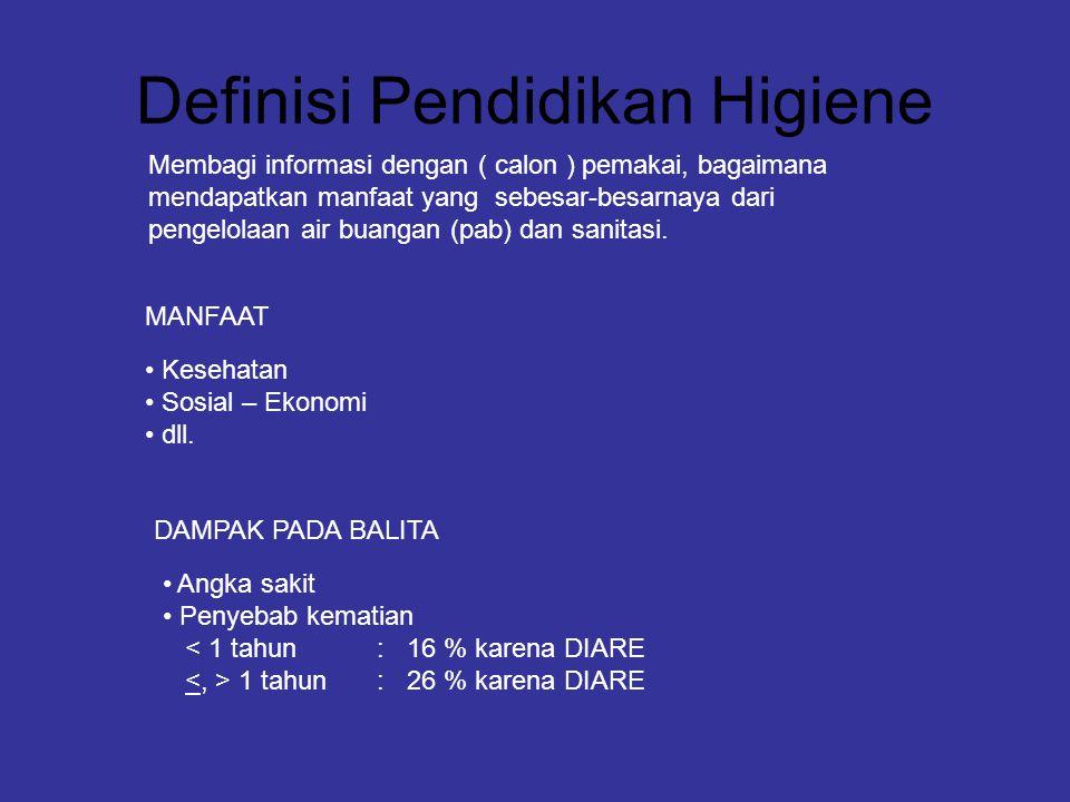 Definisi Pendidikan Higiene