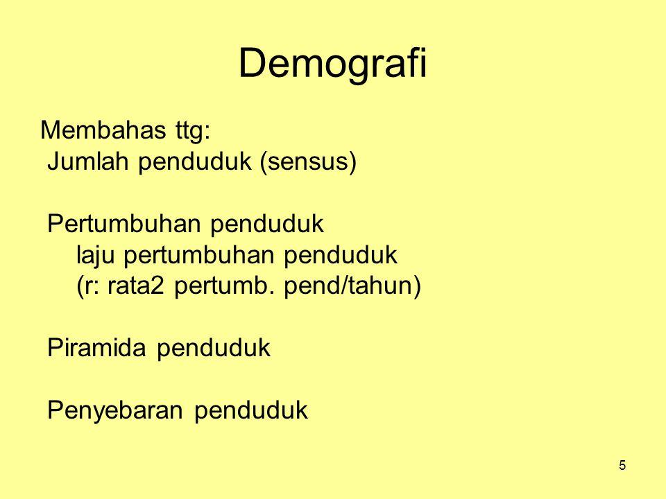 Demografi Membahas ttg: Jumlah penduduk (sensus) Pertumbuhan penduduk