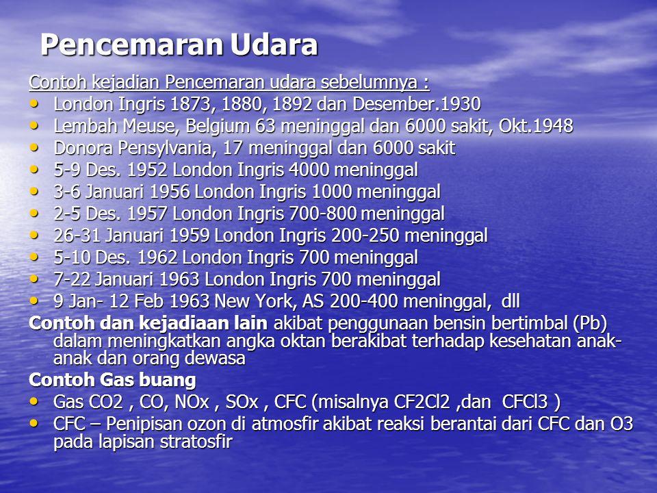 Pencemaran Udara Contoh kejadian Pencemaran udara sebelumnya :
