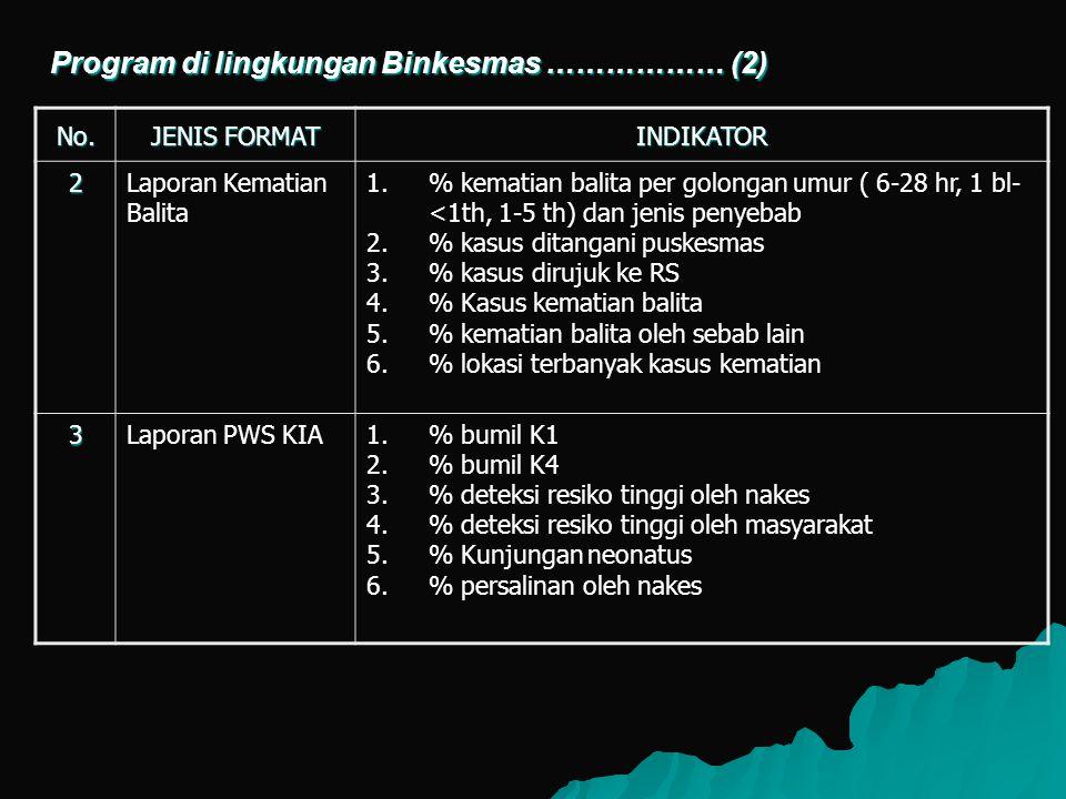 Program di lingkungan Binkesmas ……………… (2)