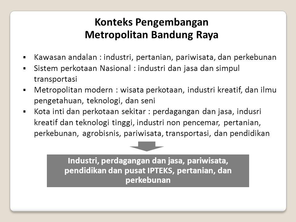 Konteks Pengembangan Metropolitan Bandung Raya