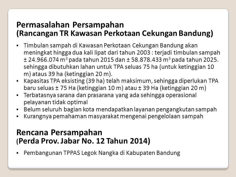 Rencana Persampahan (Perda Prov. Jabar No. 12 Tahun 2014)