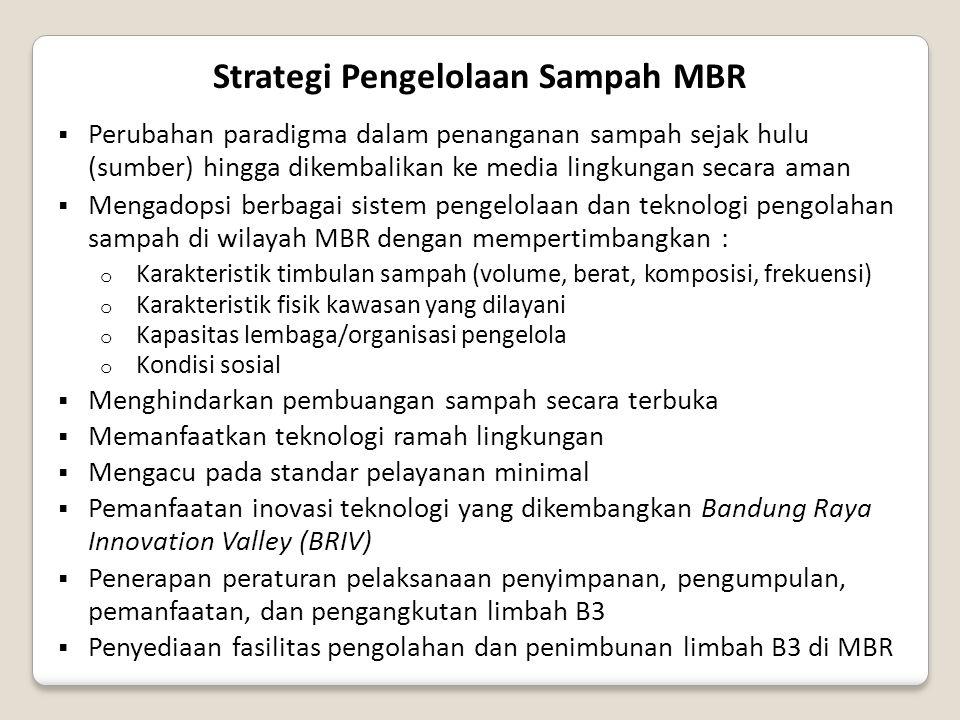 Strategi Pengelolaan Sampah MBR
