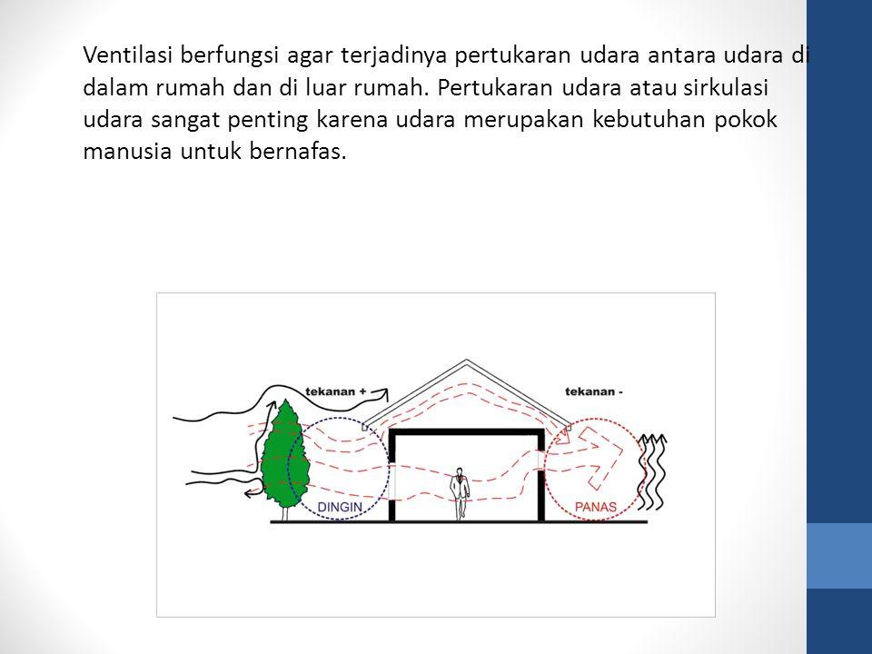 Ventilasi berfungsi agar terjadinya pertukaran udara antara udara di dalam rumah dan di luar rumah.