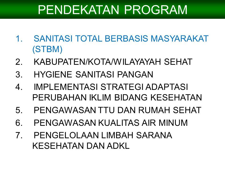 PENDEKATAN PROGRAM SANITASI TOTAL BERBASIS MASYARAKAT (STBM)