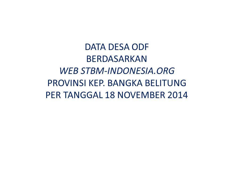 DATA DESA ODF BERDASARKAN WEB STBM-INDONESIA. ORG PROVINSI KEP